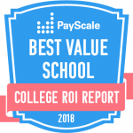 Payscale Best Value School - College ROI Report